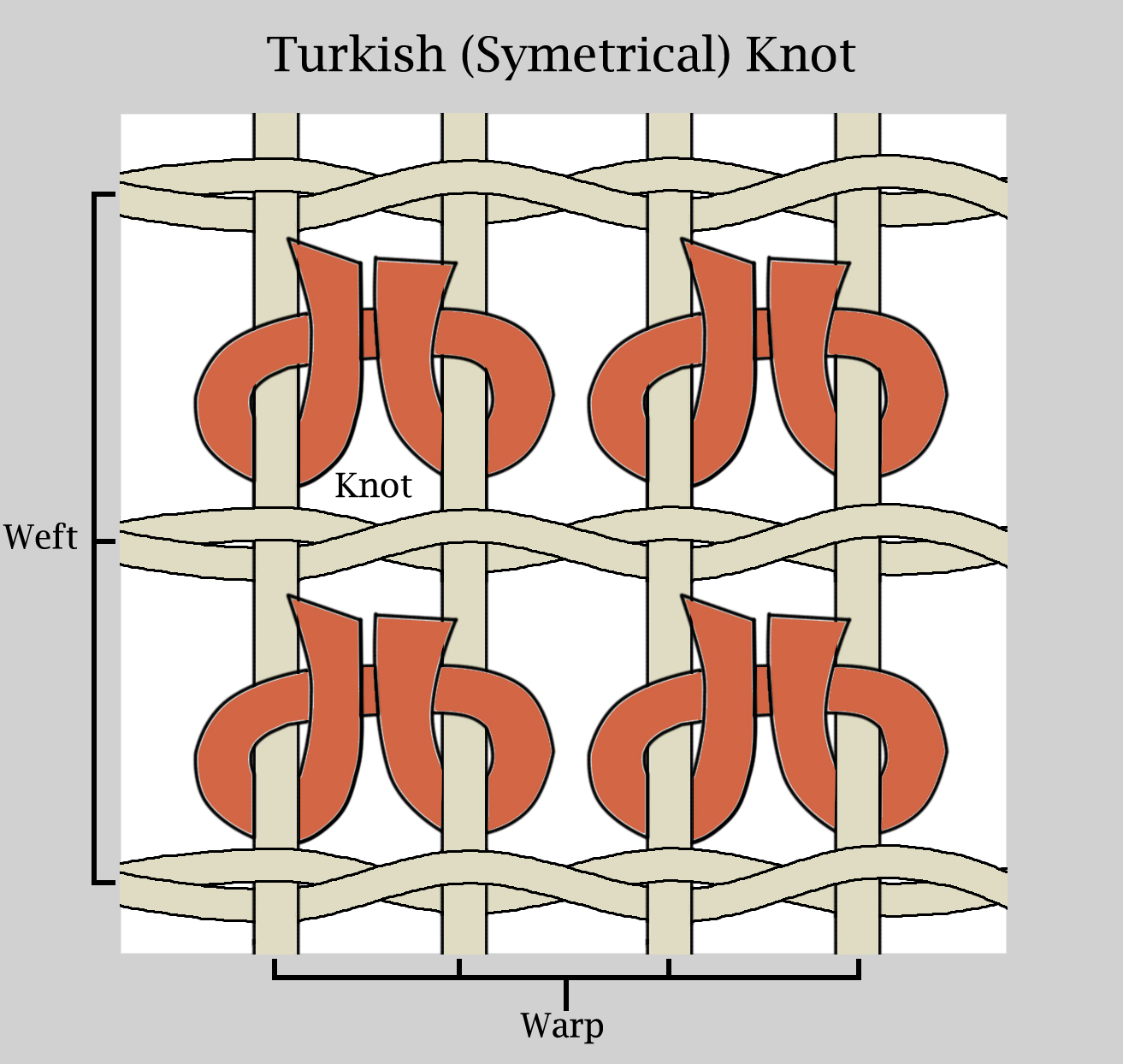 turkish-knot-example-with-labels.jpg